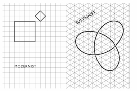 """Featured image is from <a href=""""9781935202226.html"""">Sustainism Is the New Modernism : A Cultural Manifesto for the Sustainist Era</a>."""