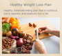 Healthy Weight Loss 28-DAY Meal plans: 1000-2400 Calories