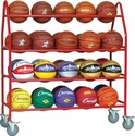 Basketballs and Equipment