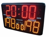 Scoreboards,Field Equipment and Accessories
