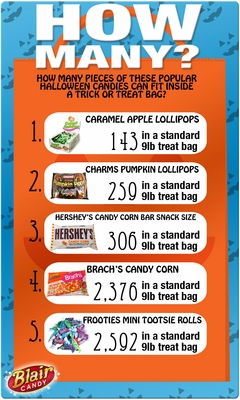The Best Halloween Candy For Your Halloween Candy Bags