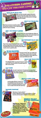 The Top 10 Best Halloween Candy Bars