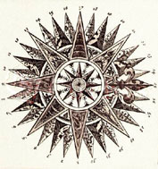 Origins of the Compass Rose
