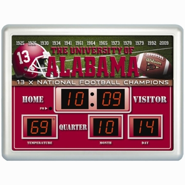 Alabama Time / Date / Temp. Scoreboard