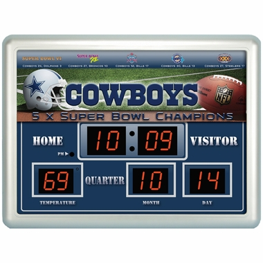 Dallas Cowboys Time / Date / Temp. Scoreboard