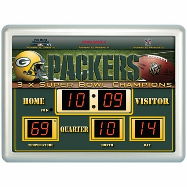 Green Bay Packers Time / Date / Temp. Scoreboard