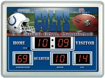 Indianapolis Colts Time / Date / Temp. Scoreboard