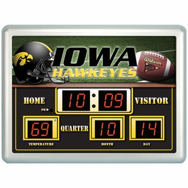 Iowa Time / Date / Temp. Scoreboard