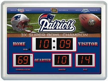 New England Patriots Time / Date / Temp. Scoreboard