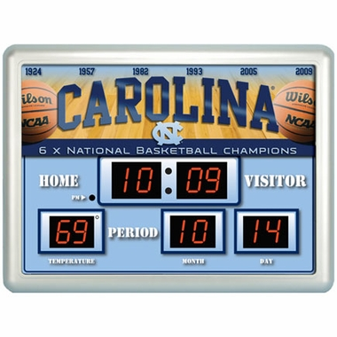 North Carolina Time / Date / Temp. Scoreboard
