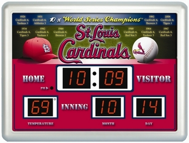 St Louis Cardinals Time / Date / Temp. Scoreboard