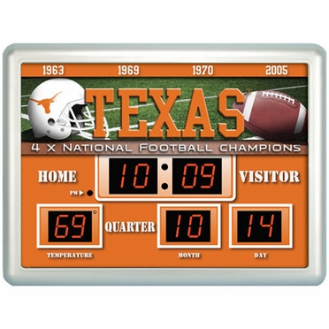 Texas Time / Date / Temp. Scoreboard