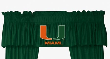 U of Miami Logo Jersey Material Valence