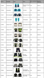 Factory Direct WHOLESALE Cycling Garments
