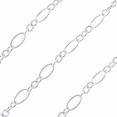 Sterling Silver Flat Oval Long & Short Chain 4.5 x 2.5mm (sold by the foot)