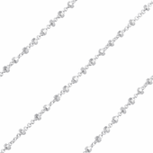 Sterling Silver Rollo Chain 1.5mm