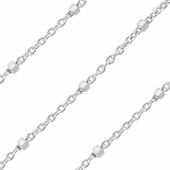 Sterling Silver Rollo Chain 1x1.5mm