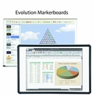 Evolution Markerboards