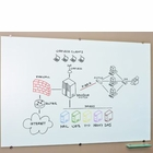 Visionary Markerboard - Glossy  4'H x 8'W