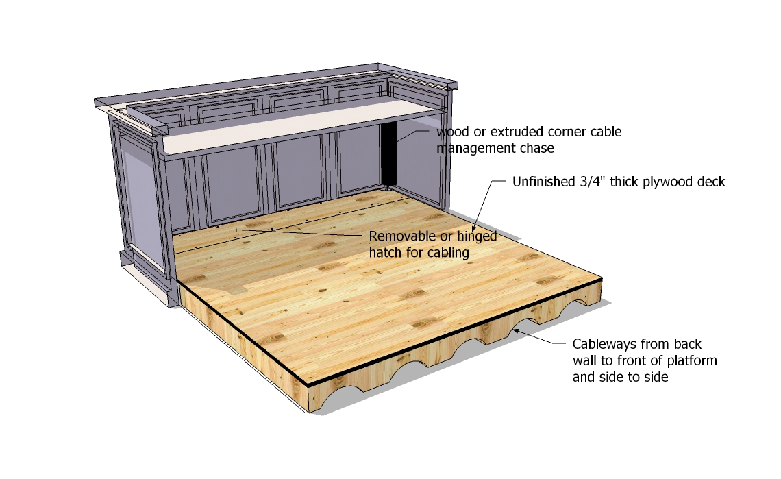 Judges Bench Platform Risers