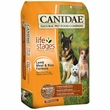 Canidae Lamb & Rice Dog Food (15 lb)