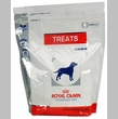 Royal Canin Treats