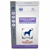 ROYAL CANIN Veterinary Diet ADULT PR CANINE Hypoallergenic Selected Protein (7.7 lbs)