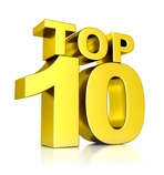 Top 10 Best Selling Products