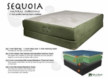 "Memory Foam Mattress - 11"" Sequoia California King Size Mattress - SilverRest - SRMSEQMEM-60"