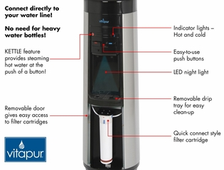 Vitapur Point-of-Use Water Dispenser - Stainless Steel/Black - Greenway Home Products - VWD9506BLS