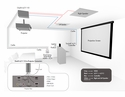EZ AV Kit 110 - Includes Projector, Screen, Mount, Audio, Cables and Control