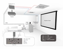 EZ AV Kit 111 - Includes Projector, Screen, Mount, Audio, Cables and Control