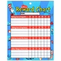 Dr. Seuss Cat In The Hat Reward Charts with Stickers 25 Pack