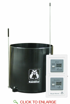 RAINEW Wireless Rain Gauge