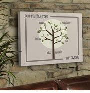 Personalized  Family Tree Canvas - Modern