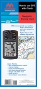 How to Use GPS with Charts