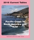 Tidal Current Tables Pacific Coast of North America & Asia
