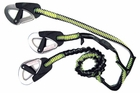 Spinlock Tether