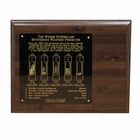 Weems & Plath  Stormglass Display 8x10 Wood Display with engraved plate