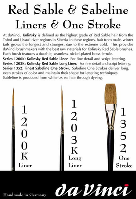 Da Vinci Maestro Kolinsky - Series 1200K - Liner Brush Red Sable