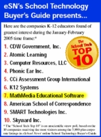 Interested in MathMedia Educational Software products? <br>You're not alone!</h6>