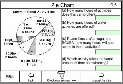 """Learn to read a """"Pie Chart"""""""