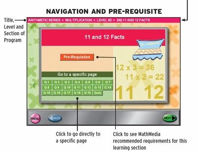 Navigation page begins each section