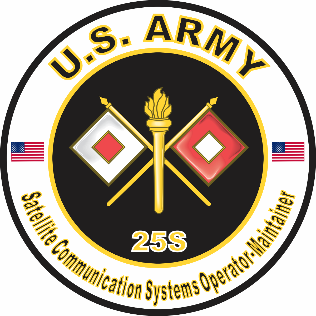 army mos 25s satellite communication systems operator maintainer us army mos 25s satellite communication systems operator maintainer