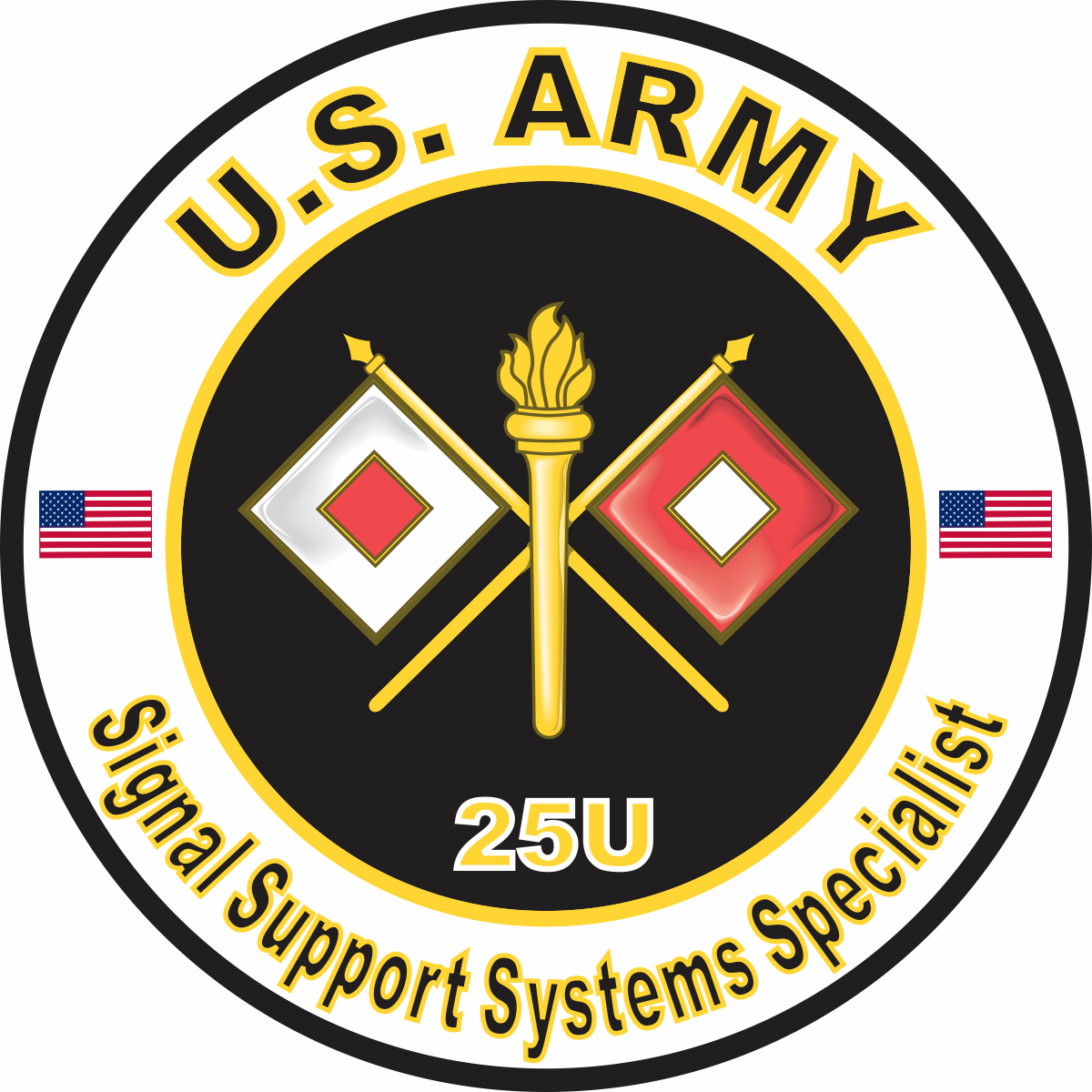 army mos u signal support systems specialist us army mos 25u signal support systems specialist