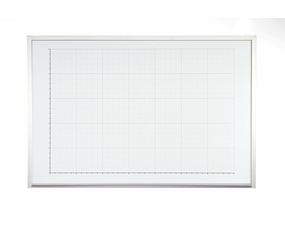 Line Graph Whiteboards