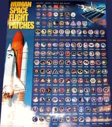 History of Human Space Flight