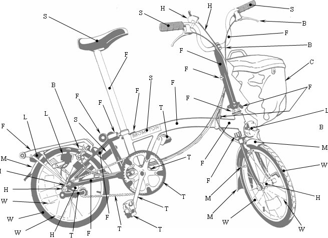 Brompton folding bicycle parts