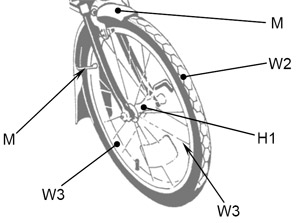 Wheels and Wheel Parts