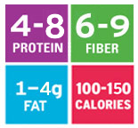 Nutritional Facts for 6 FREE VitaTop Offer